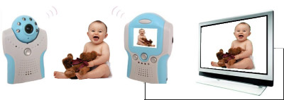 Baby video monitors. Monitor your baby while their sleeping or playing. Includes TV out.