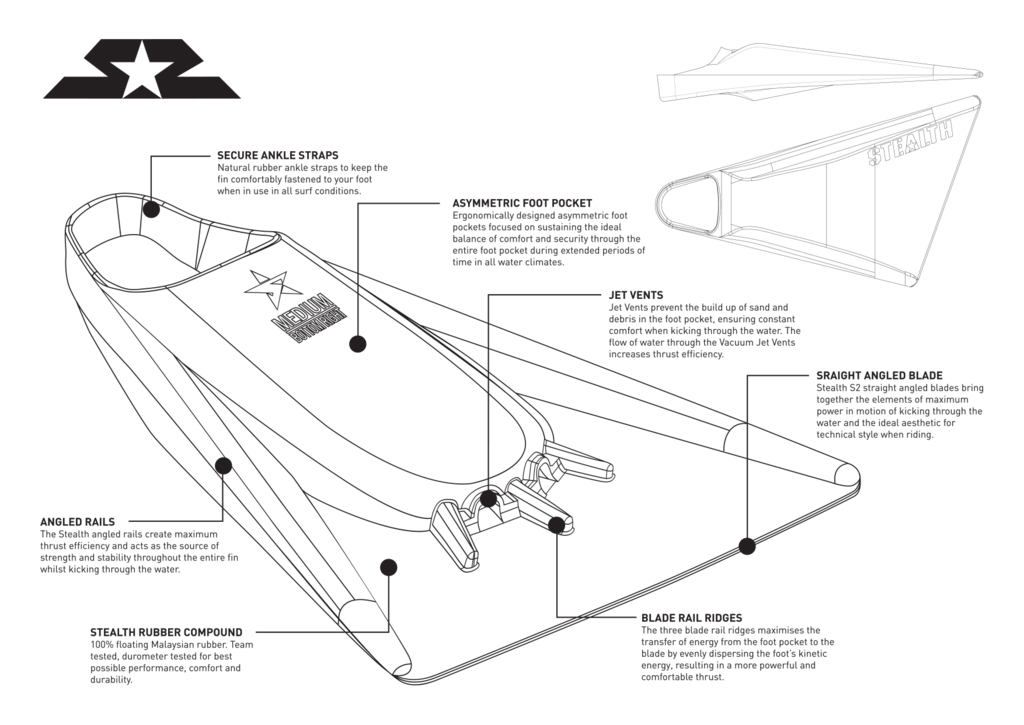 Steath S2 Swim Bodyboard Fin Specifications