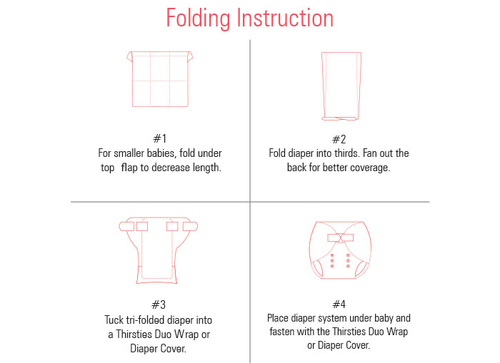 Thirsties Duo Hemp Prefold Folding Guide
