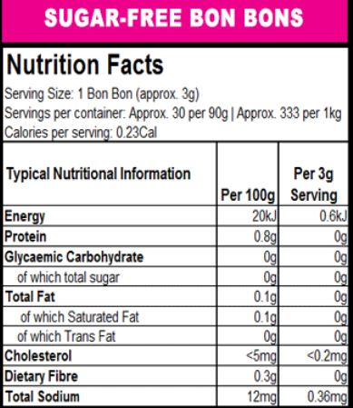 Caring Candies Bon Bons Nutrition Panel