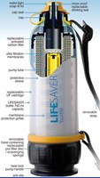 Lifesaver Water purification Bottle 4000UF