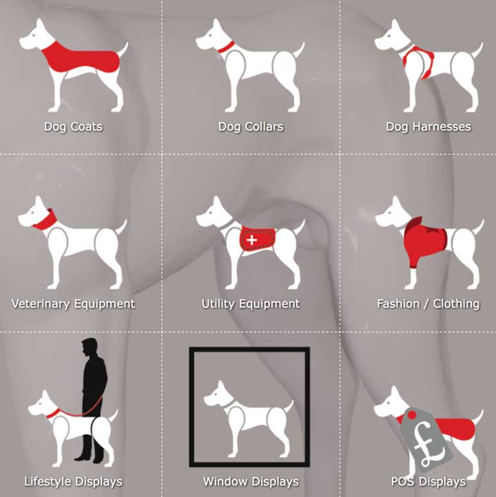 Pet Retail Solutions - Uses for a Doggequin Display Dog