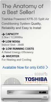 toshiba Powered KFR-32 Split Air conditioning System