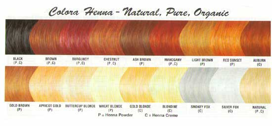 Natural Hair Henna Dye Colors Chart Www Picsbud Com