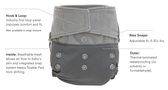 Grovia Single Shell Hook and Loop Nappy cover