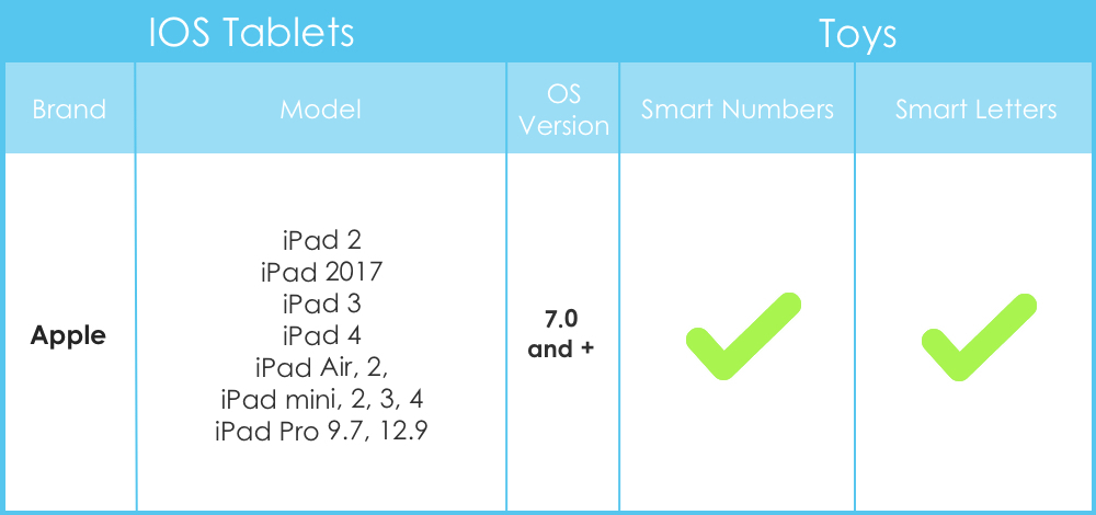 Marbotic Apple compatible tablets