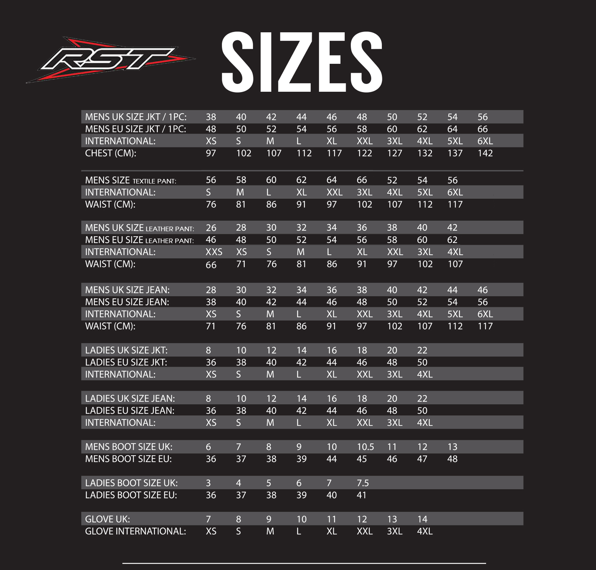 Rst size chart online motorcycle accessories australia scm click to enlarge nvjuhfo Images