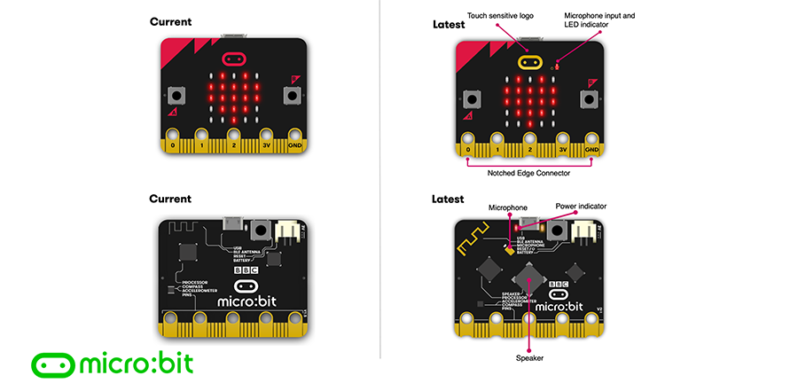What's New with micro:bit V2 Diagram