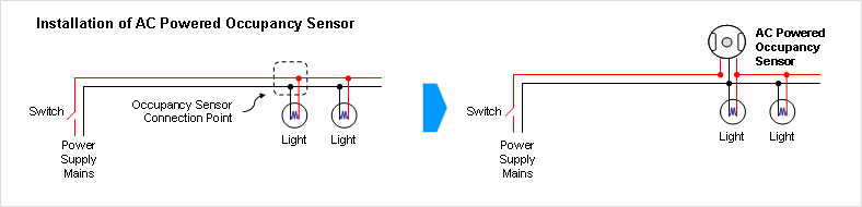 occupancy sensor wiring diagram wiring diagram and schematic design motion sensor light wiring diagram