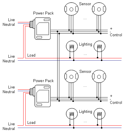 PowerPack Wiring what is a power pack otolight occupancy sensor power pack wiring diagram at fashall.co