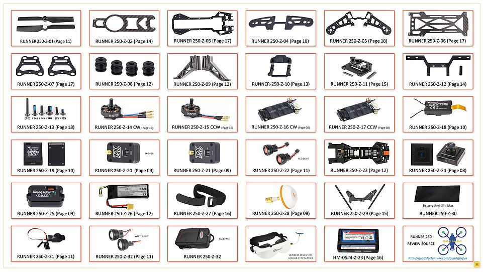 Spare parts for Walkera Runner Advanced and Runner 250 basic